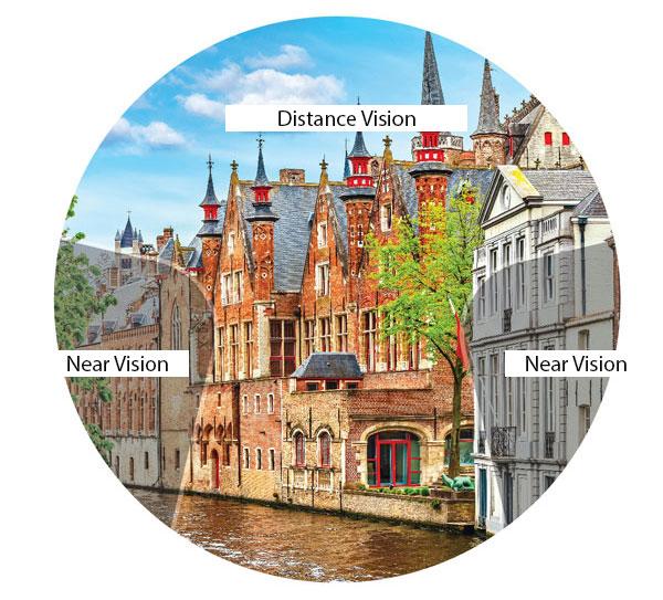 image explaining, how to varifocal lenses work?